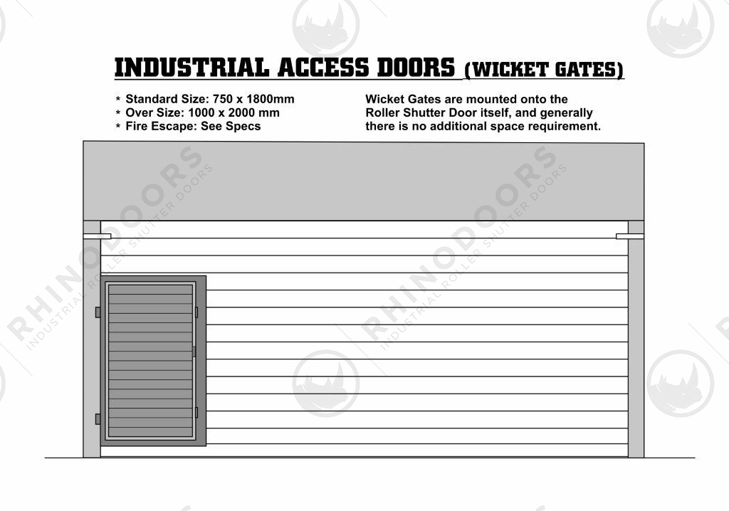 Industrial Access Doors [Wicket Gates]