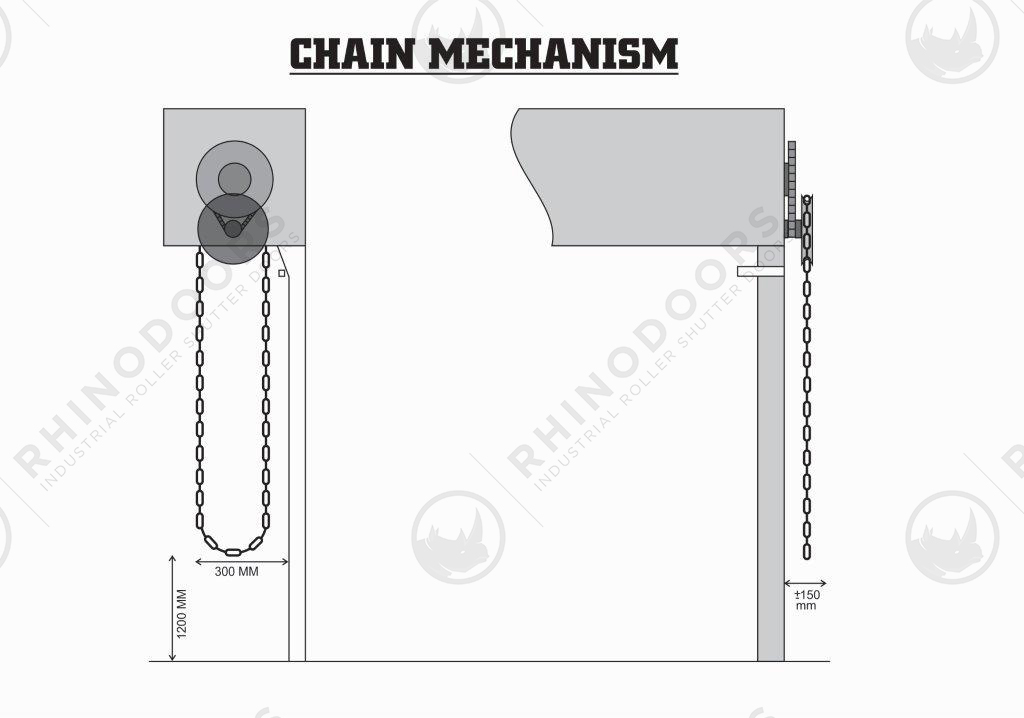 Lateral Space - Chain Mechanism Illustration