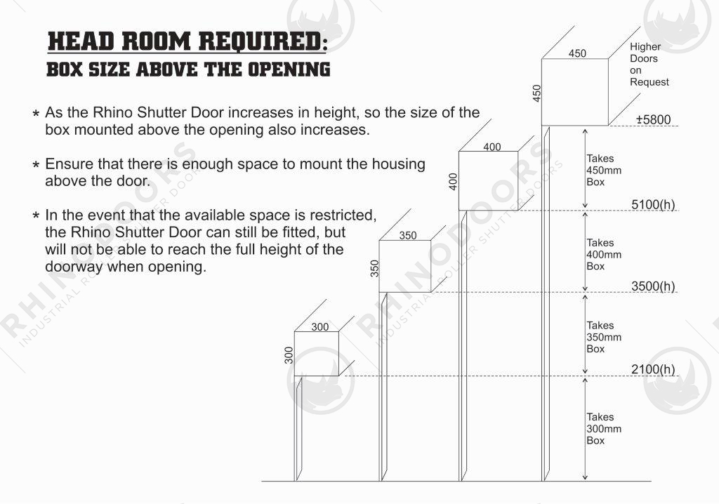 Roller Shutter Doors - Head Room Required [Box size above the opening]